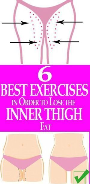 Best Exercises To Reduce Inner Thigh Fat -
