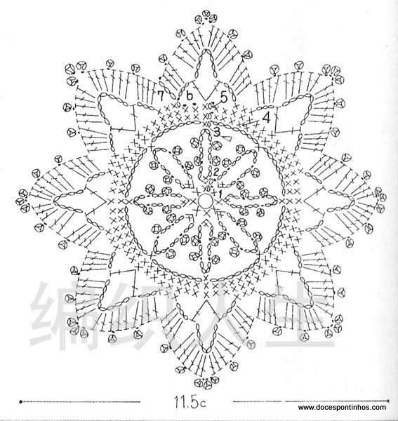 star  free pattern