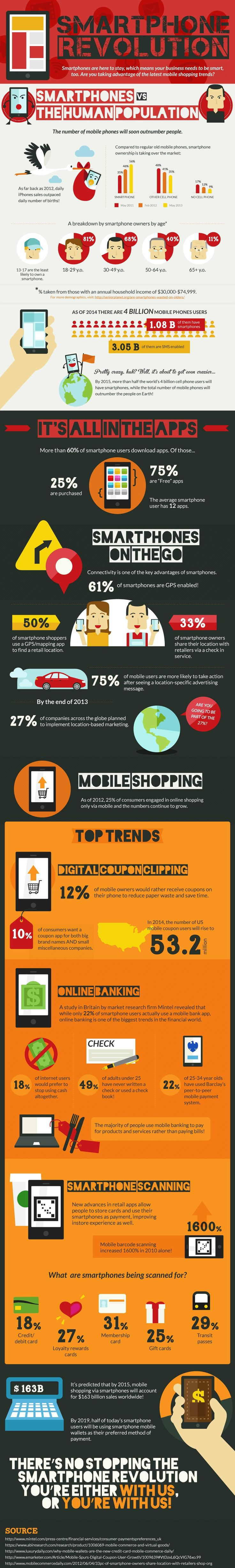Smartphone Revolution: A Retailers Guide to the New Mobile Market
