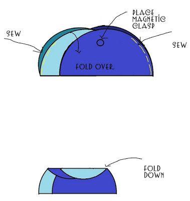 Cómo hacer un bolso de mano con dos manteles ~ Olvídate de la crisis