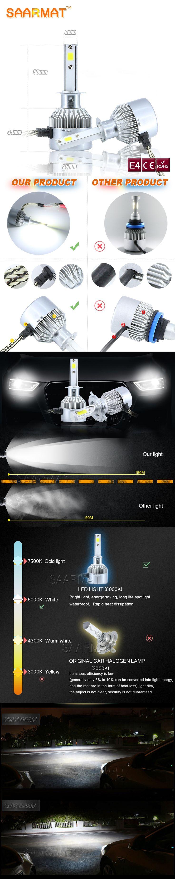 2X LED Car-styling H7 H1 H3 H4/HB2 H8/H11 9005/HB3 9006/HB4 H27/880/881 9012/HIR2 LED Headlight Bulb Head Lamp Fog Light 6000K