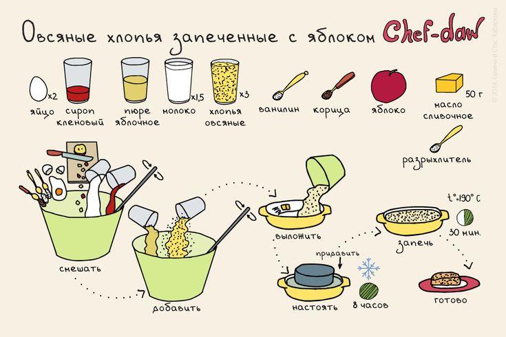 chef_daw_ovsyanie_khlopiya_s_yablokami