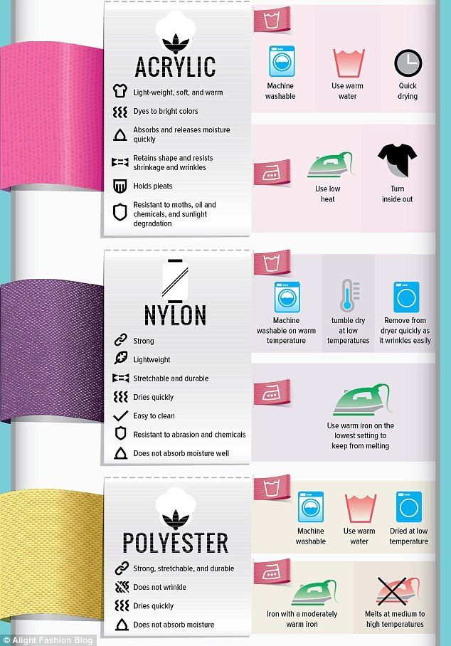 New Infographic Shows How To Care For Every Fabric In Your