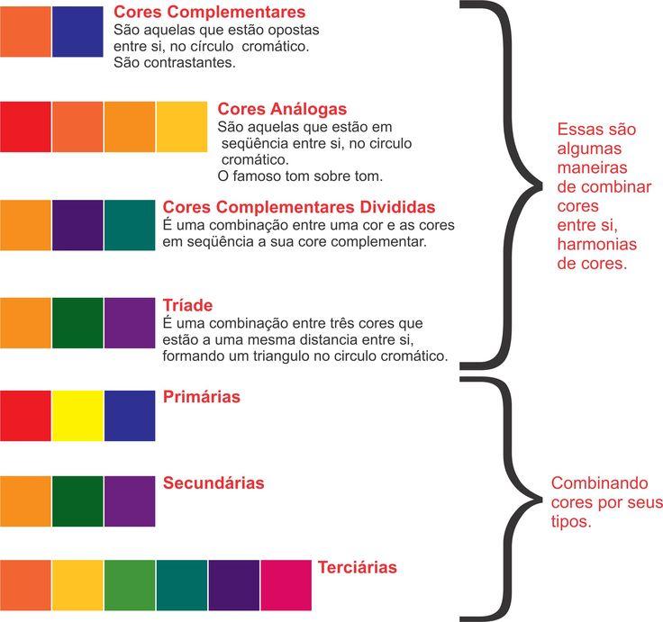circulo cromatico cores complementares e cores analogas - Pesquisa Google