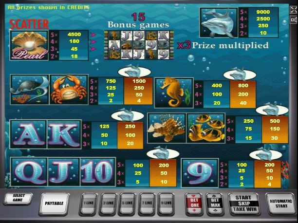 Dolphin`s Pearl is going to open an amazing sea world for each gambler. Beautiful marine graphics and enormous winning opportunities make this online slot one of the most popular ones.  http://playslotscasinos.com/dolphins-pearl-slot-online.html