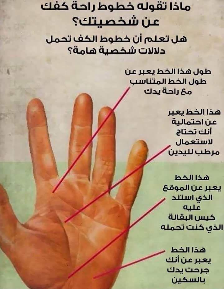 هل تعلم معلومات معلومة يد راحة يد خطوط اليد كف كف اليد Palm Reading Hand Health Sarcasm Humor