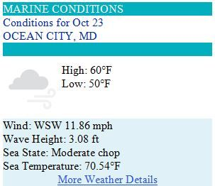 Ocean City MD Weather Forecast for Thursday, October 23, 2014 - Keep your hoodie handy! #ocmd