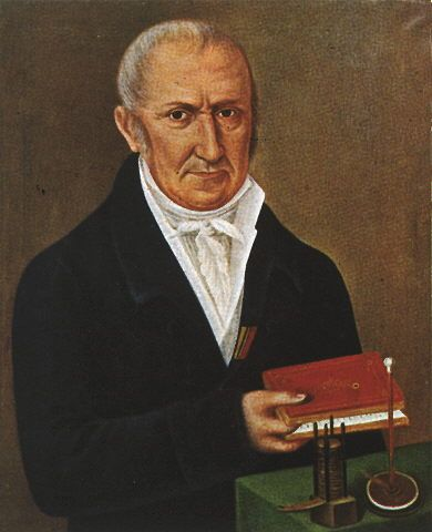 Alessandro Volta Inventor of the Battery electronics history people