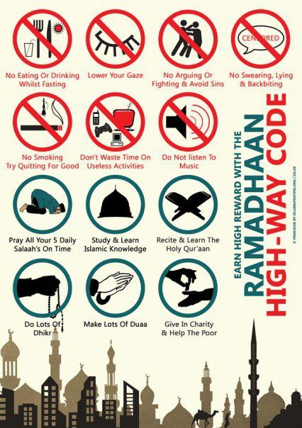 ramadan... well for non Muslim friends. that's what we Muslims do in Ramadan.  happy fasting every Muslims around world