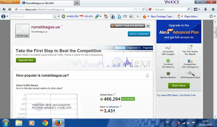 TODAY, January 25' 2014 www.rumahbagus.us get Rank 3,431 Popular website in Indonesia and get Rank 466,294 Popular website in The World