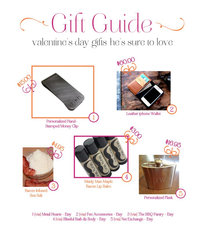 gift for him 2014 shot 2013 02 01 at 2 10 37 pm gift guide valentines ...