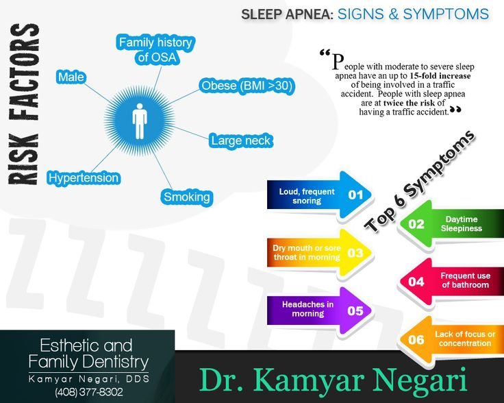 Risk factors for sleep apnea include: - Being male - Being overweight - Being over age 40 - Having a large neck size - Having large tonsils, a large tongue, or a small jaw bone - Having a family history of sleep apnea - Gastroesophageal reflux, or GERD - Nasal obstruction due to a deviated septum, allergies, or sinus problems