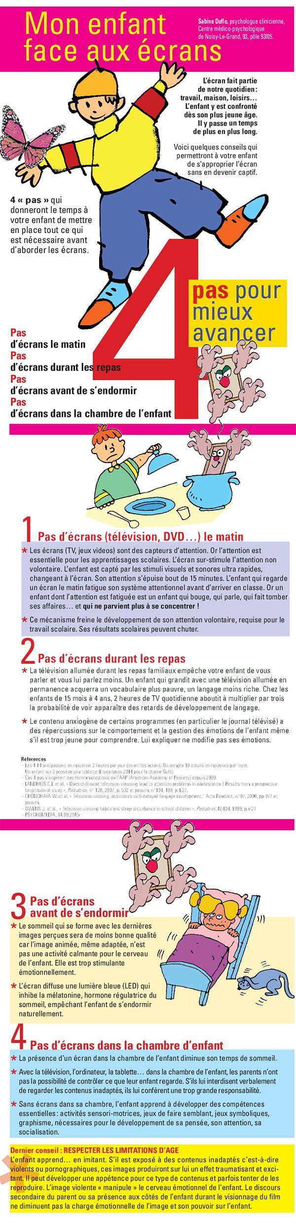 Ces supports ont été rédigés par Sabine Duflo psychologue  l EPS de Ville Evrard avec la participation des adhérents de l association ALERTE pour