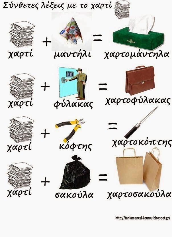 Δραστηριότητες, παιδαγωγικό και εποπτικό υλικό για το Νηπιαγωγείο: Καθαρά Δευτέρα και Χαρταετοί στο Νηπιαγωγείο: Σύνθετες λέξεις με το χαρτί...