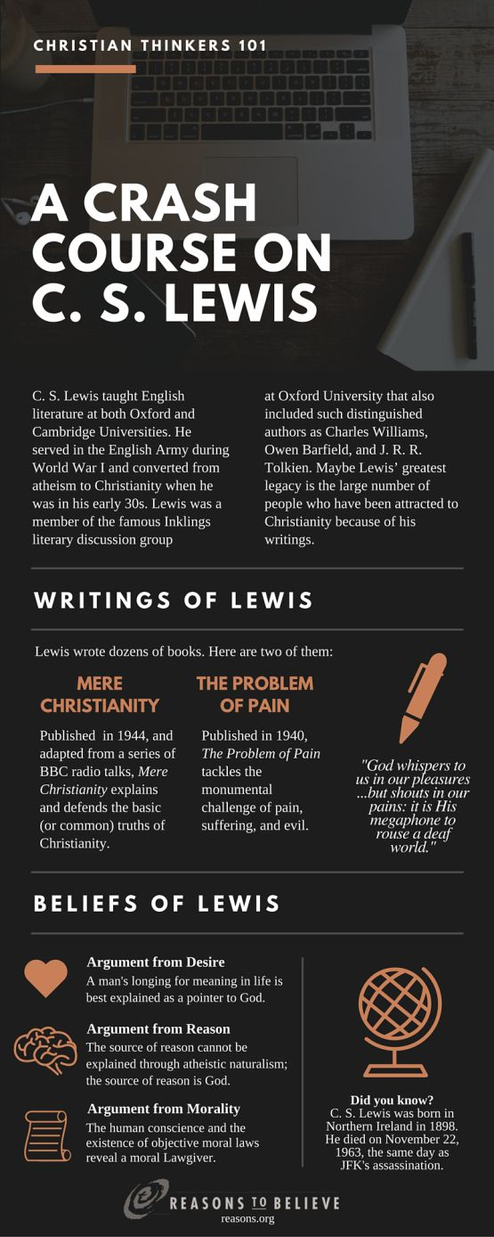 Christian Thinkers 101: A Crash Course on C. S. Lewis