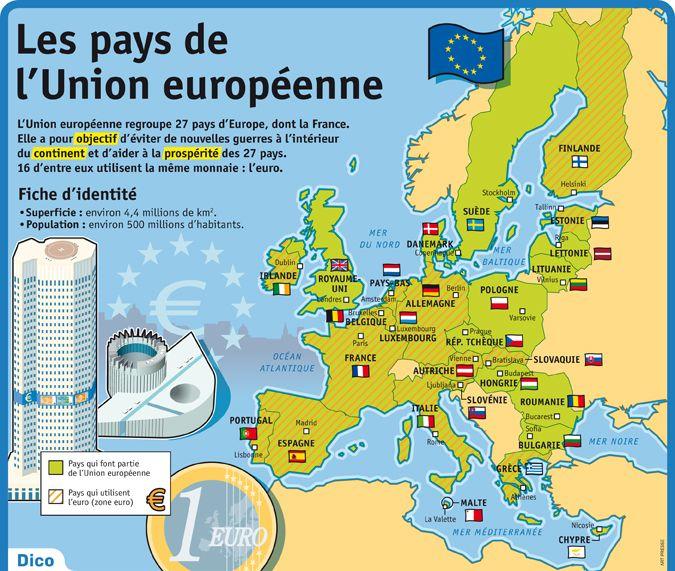 Fiche exposés : Les pays de l'Union européenne