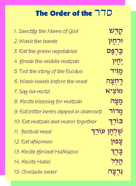 Order of the Seder. Wash each other feet just as Yeshua did for his disciples