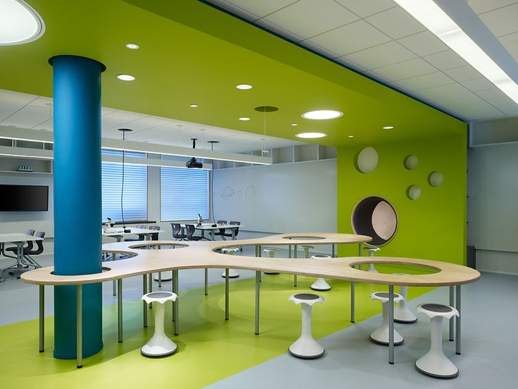 Innovative Classroom Ideas ~ Best innovation lab ideas on pinterest design