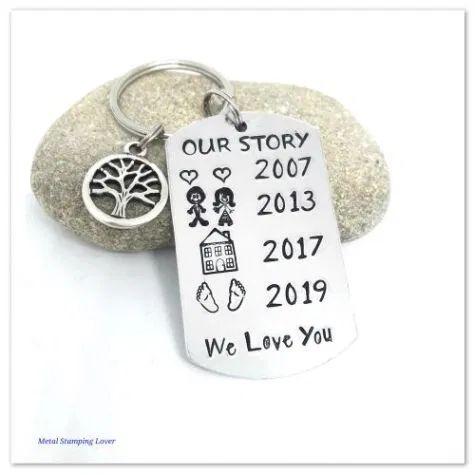 Anniversary gift for husband, Hand stamped , Custom ...