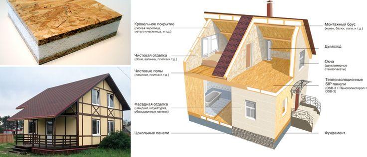 """И последние – каркасные (или каркасно-щитовые) дома – состоят из готовых панелей, собранных на заводе. Грубо говоря, это деревянные панели с внутренней прослойкой из утеплителя. На стройплощадке каркасный дом собирается легко и быстро, кроме того стены-""""сэндвичи"""" дают наименьшую усадку из всех вариантов деревянных стен и позволяют возводить наиболее высокие по этажности здания."""