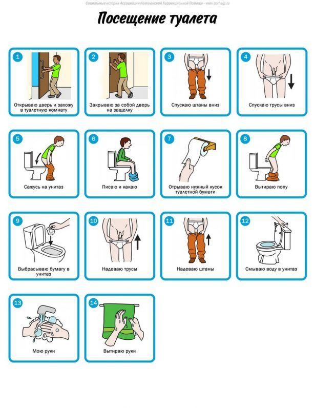 b5cfde681 Посещение туалета мальчик   правила   Аутизм обучение, Пекс аутизм ...