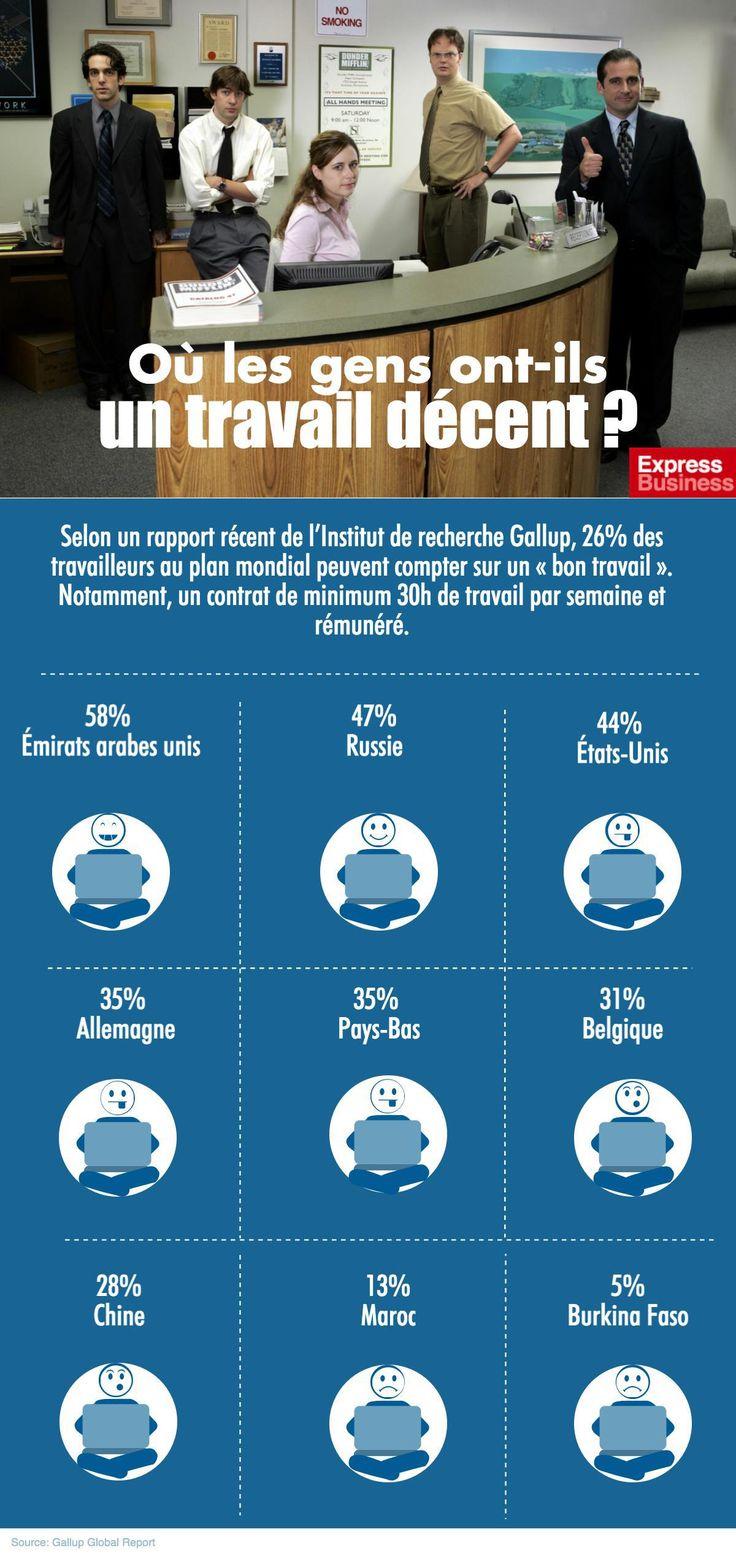 Infographie Selon un rapport récent de l Institut de recherche Gallup 26% des