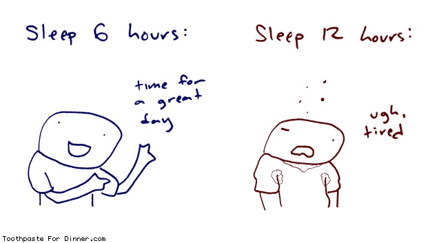 Comic by Toothpaste For Dinner: sleep 6 or 12 hours:  TRUTH.