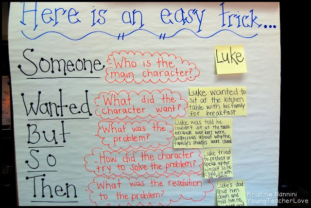 Excellent blog post about teaching kids how to write a summary of a chapter or book