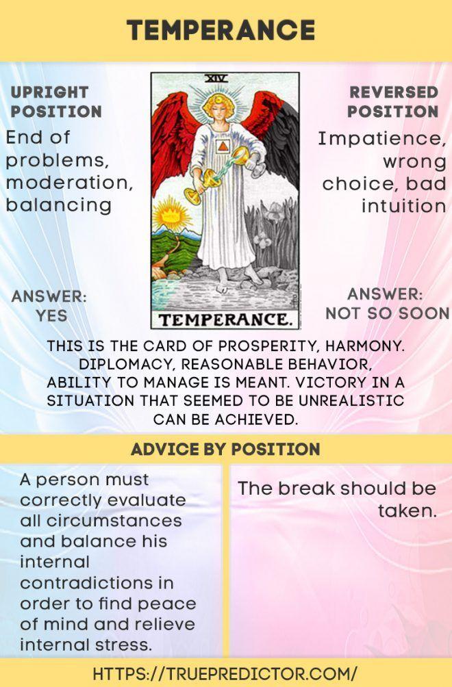 The Temperance Card Meaning Temperance Tarot Card Tarot Book Tarot Cards For Beginners