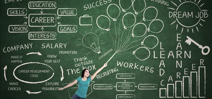 Instant solutions to your career queries in detail step by step