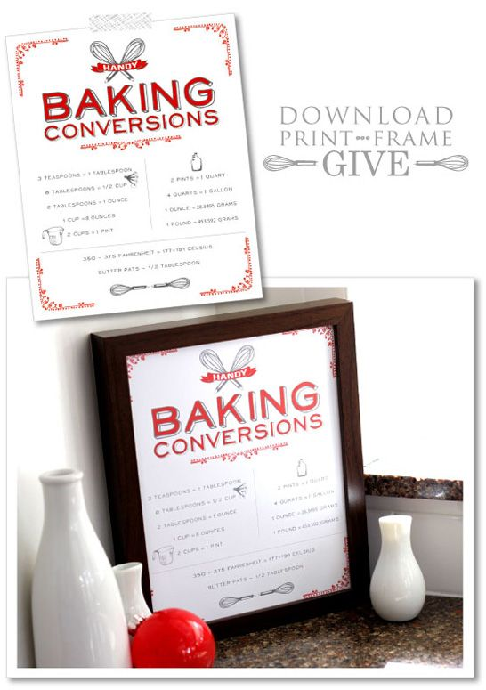 Print one for your mom's kitchen. Your aunt's kitchen. Your kitchen! A quick gift for all of the bakers in your life! Vintage Baking Chart    Free Printable     TheCakeBlog.com