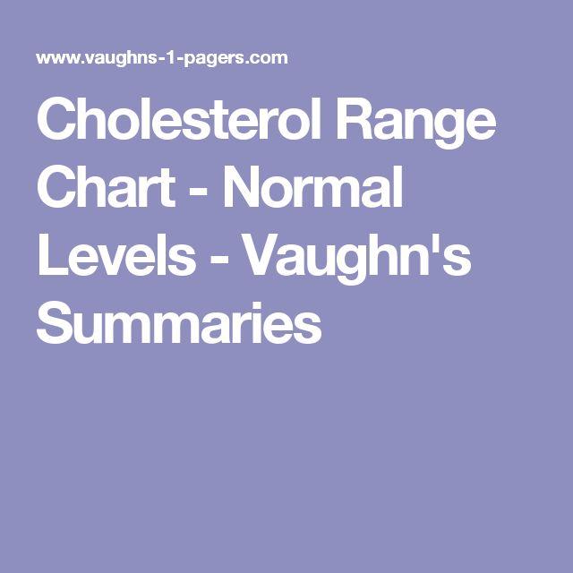 Cholesterol Range Chart - Normal Levels - Vaughn's Summaries
