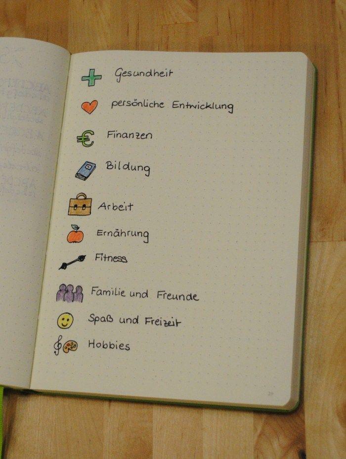 Beispiele für Symbole und Kategorien des Lebens - eine Hilfestellung zum Brainstorming und Reflektieren