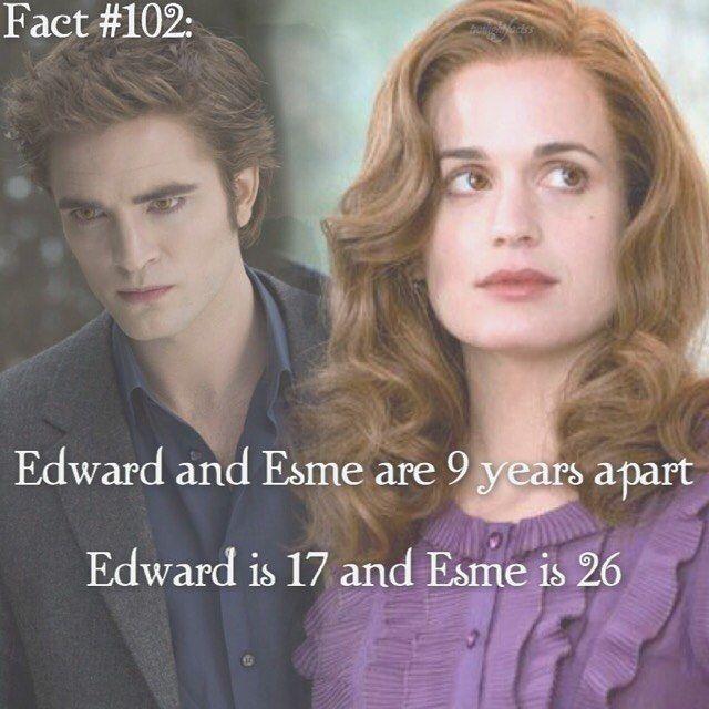 Twilight fact