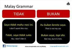 Malay Grammar ~ Tidak vs Bukan | Malay Language and Culture Mastery