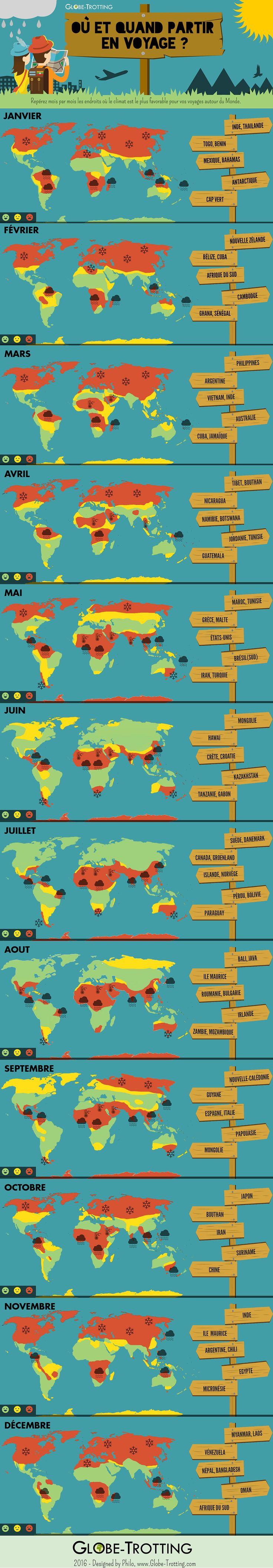 Où et Quand Partir en Voyage ? MON CALENDRIER DU CLIMAT DANS LE MONDE | Globe-Trotting, préparez-vous à voyager avec http://www.globe-trotting.com