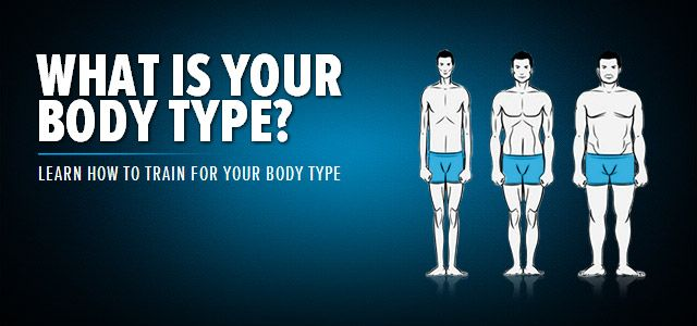 Have to learn my body type to create a master piece. Bodybuilding.com - What Is Your Body Type? Results.