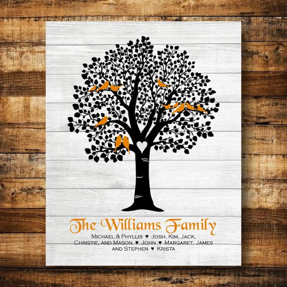 Personalized Family Tree Poster, DIGITAL FILE, Perfect Gift or Home Decor, 8x10 or 11x14, Printable, Colors Customizable, Gift idea for women, gift ideas for men, gift ideas for him, diy gift ideas, gift ideas for best friend, unique gifts, homemade gifts