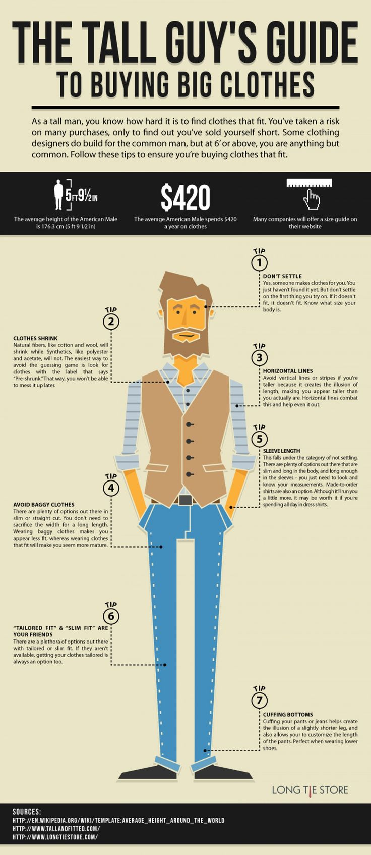 Illustrative infographic that explain some tips for tall men who usually have hard times looking for ideal clothes.