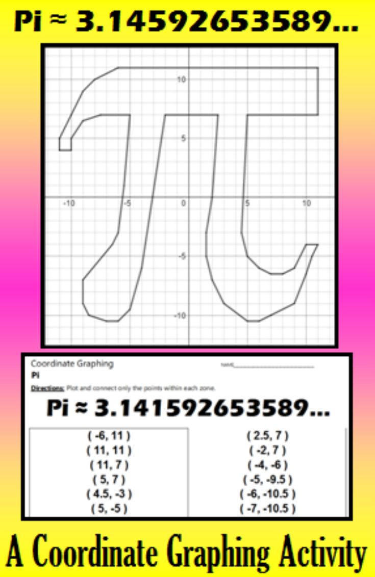 """Celebrate Pi Day, or any day, with this coordinate graphing activity. Students are given a list or points to connect. When they are done, they will have a picture of the symbol """"Pi."""""""