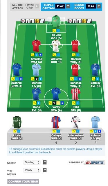 Public Entertainment: Barclays Premier League Fantasy football GW 13