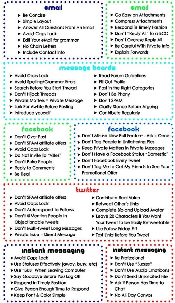 Social media etiquette to remember for everyone.  Social Media 101 Building Owned Media Channel Networks [OMC's are Social Channels and more]   Since there are so many great people creating resources to help the world understand social media marketing better, I thought I would pin them here… Enjoy! #social #digital #marketing