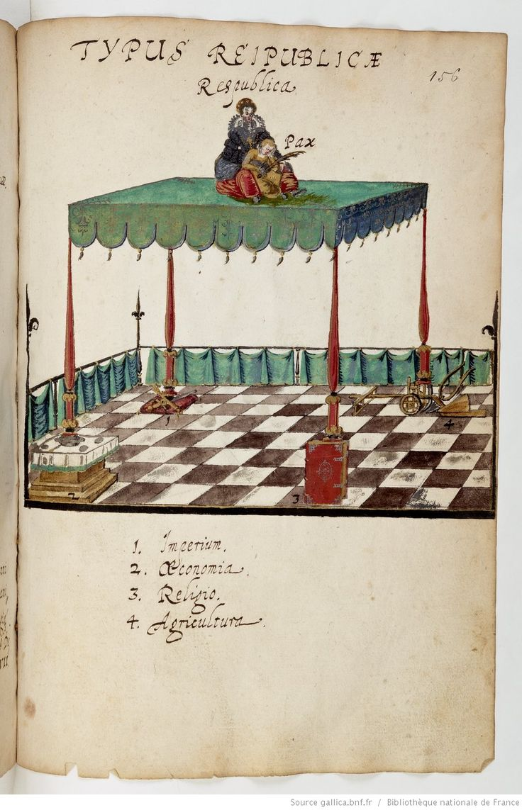 Typus Reipublicae -- symbolic image of The Republic. From the album amicorum of the De la Chambre family (first quarter of 17thC) -- presumably bears some relation to the similar 'band-stand' from the Speculum Cornelianum (Strasbourg, 1618) adjacent. From the BNF's gallica website