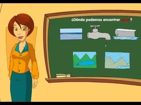 Películas Educativas: El ciclo del agua - Aula365