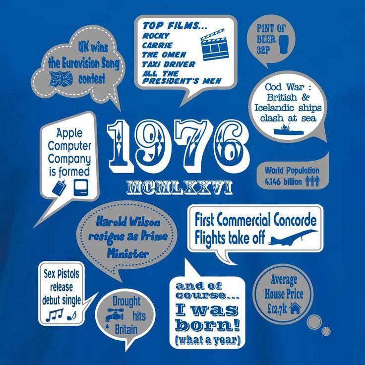 1976 birthday poster uk - Google Search