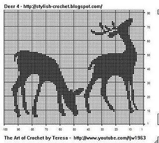 Filet Crochet Deer - Chart 4. Christmas Cross Stitch [Pattern]