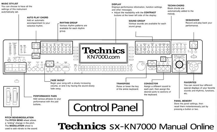 68 best Technics PR-305 Digital Piano images on Pinterest