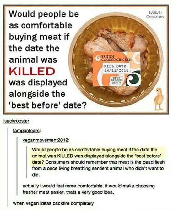 Vegan dating tumblr