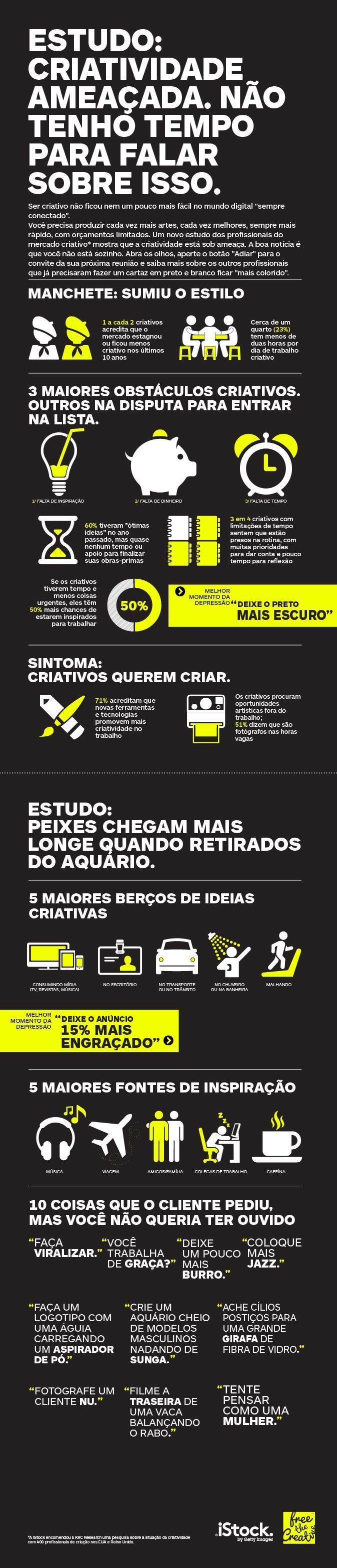 Infográfico: O Estado da Criatividade Moderna. Veja como os criativos pensam!