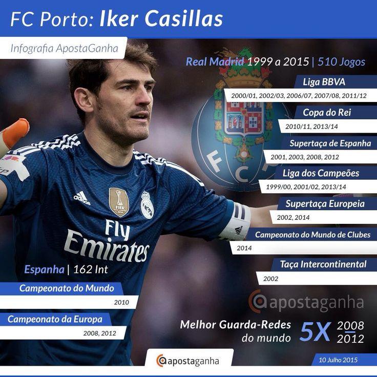Infografia ApostaGanha - Iker Casillas  Tendo por base o longo e rico palmarés do jogador do Real Madrid C.F., achas que o FC Porto faz bem em contratá-lo?  Vale o dinheiro investido, ou o Hélton chegava perfeitamente?  #Videos #FCPorto #Porto #IkerCasillas #RealMadrid #goleiro #Espanha
